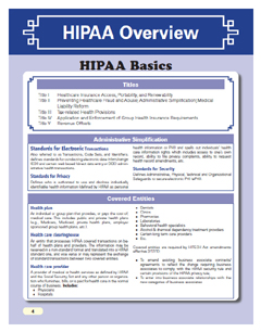 Unforgettable image pertaining to printable hipaa quiz
