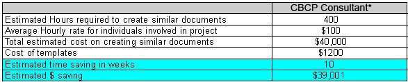 Business-Continuity-Program