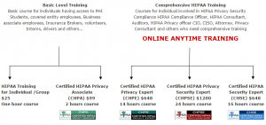 HIPAA-Certification-Comparison-Chart