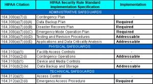 HIPAA-Contingency-Plan