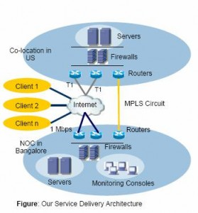 outsourced_network_security_services_clip_image002
